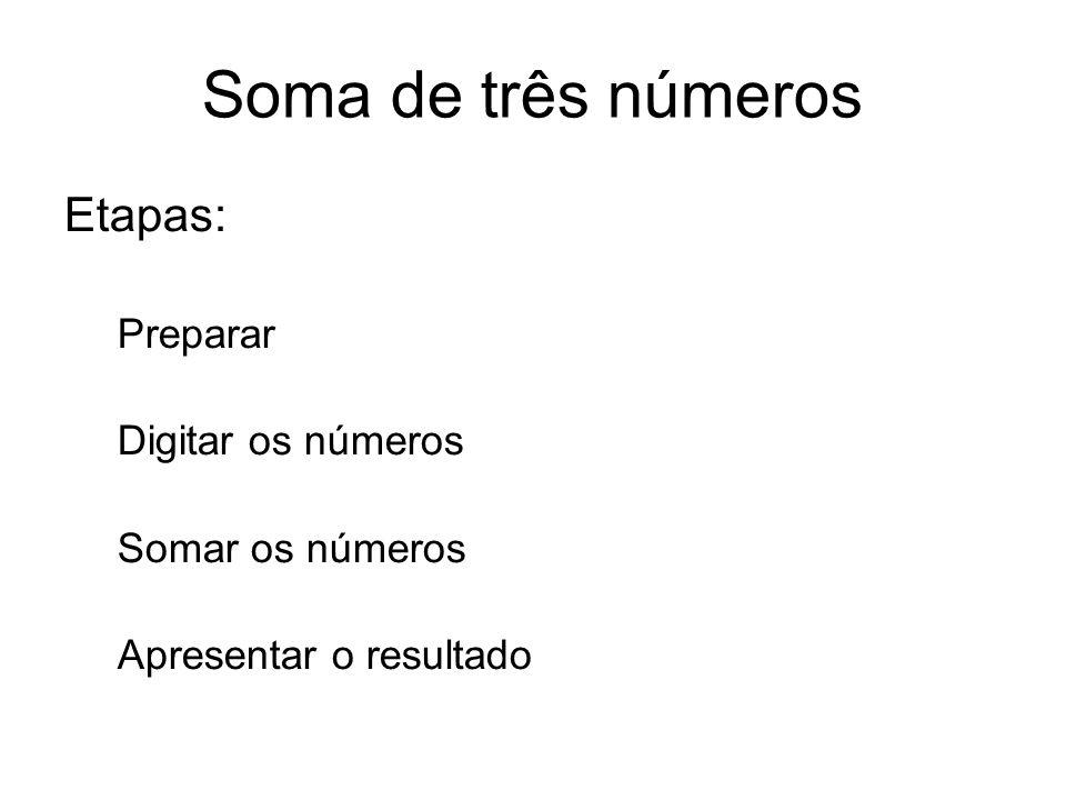 Soma de três números Etapas: Preparar Digitar os números Somar os números Apresentar o resultado