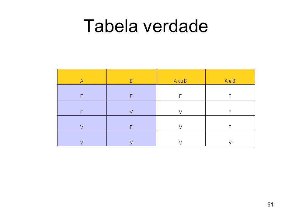 61 Tabela verdade