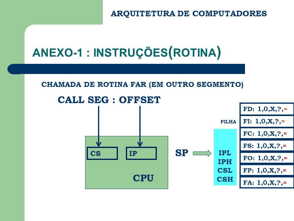 ANEXO-1 : INSTRUÇÕES ( ROTINA ) CALL OFFSET CHAMADA DE ROTINA NEAR (NO MESMO SEGMENTO) IPL IPH IP SP PILHA CPU FC: 1,0,X,?,= FS: 1,0,X,?,= FA: 1,0,X,?,= FD: 1,0,X,?,= FI: 1,0,X,?,= FP: 1,0,X,?,= FO: 1,0,X,?,= ARQUITETURA DE COMPUTADORES