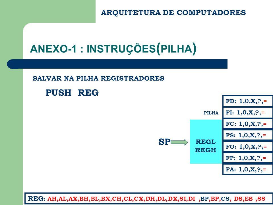 ANEXO-1 : INSTRUÇÕES ( PILHA ) PUSH REG SALVAR NA PILHA REGISTRADORES REGL REGH SP PILHA FC: 1,0,X,?,= FS: 1,0,X,?,= FA: 1,0,X,?,= FD: 1,0,X,?,= FI: 1