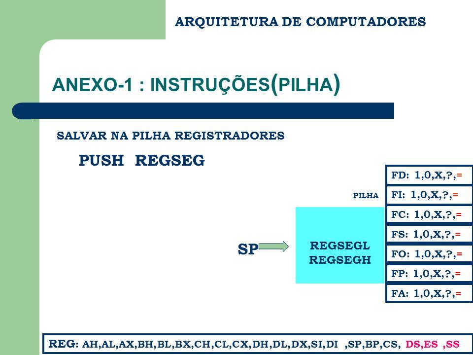 ANEXO-1 : INSTRUÇÕES ( PILHA ) PUSH REGSEG SALVAR NA PILHA REGISTRADORES REGSEGL REGSEGH SP PILHA FC: 1,0,X,?,= FS: 1,0,X,?,= FA: 1,0,X,?,= FD: 1,0,X,
