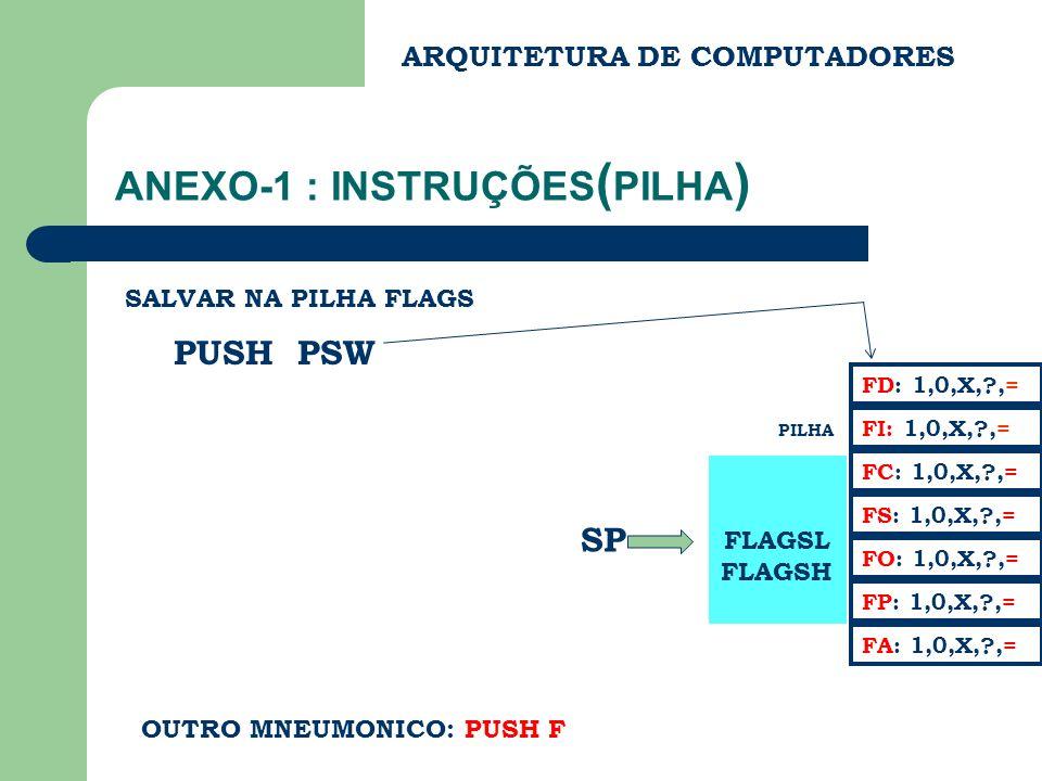 ANEXO-1 : INSTRUÇÕES ( PILHA ) PUSH PSW SALVAR NA PILHA FLAGS FLAGSL FLAGSH SP PILHA FC: 1,0,X,?,= FS: 1,0,X,?,= FA: 1,0,X,?,= FD: 1,0,X,?,= FI: 1,0,X