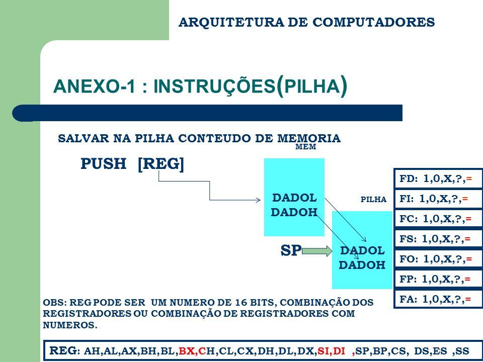 ANEXO-1 : INSTRUÇÕES ( PILHA ) PUSH [REG] SALVAR NA PILHA CONTEUDO DE MEMORIA DADOL DADOH SP PILHA FC: 1,0,X,?,= FS: 1,0,X,?,= FA: 1,0,X,?,= FD: 1,0,X