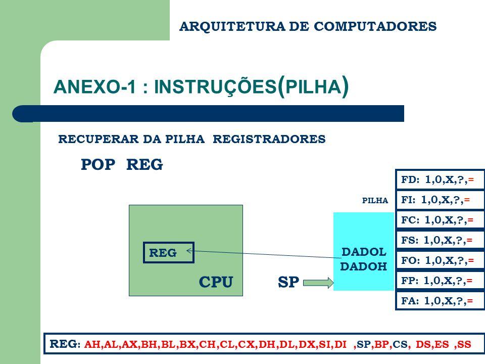 ANEXO-1 : INSTRUÇÕES ( PILHA ) POP REG RECUPERAR DA PILHA REGISTRADORES DADOL DADOH SP PILHA FC: 1,0,X,?,= FS: 1,0,X,?,= FA: 1,0,X,?,= FD: 1,0,X,?,= F
