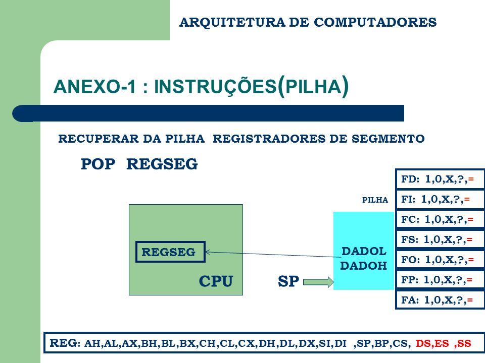 ANEXO-1 : INSTRUÇÕES ( PILHA ) POP REGSEG RECUPERAR DA PILHA REGISTRADORES DE SEGMENTO DADOL DADOH SP PILHA FC: 1,0,X,?,= FS: 1,0,X,?,= FA: 1,0,X,?,=