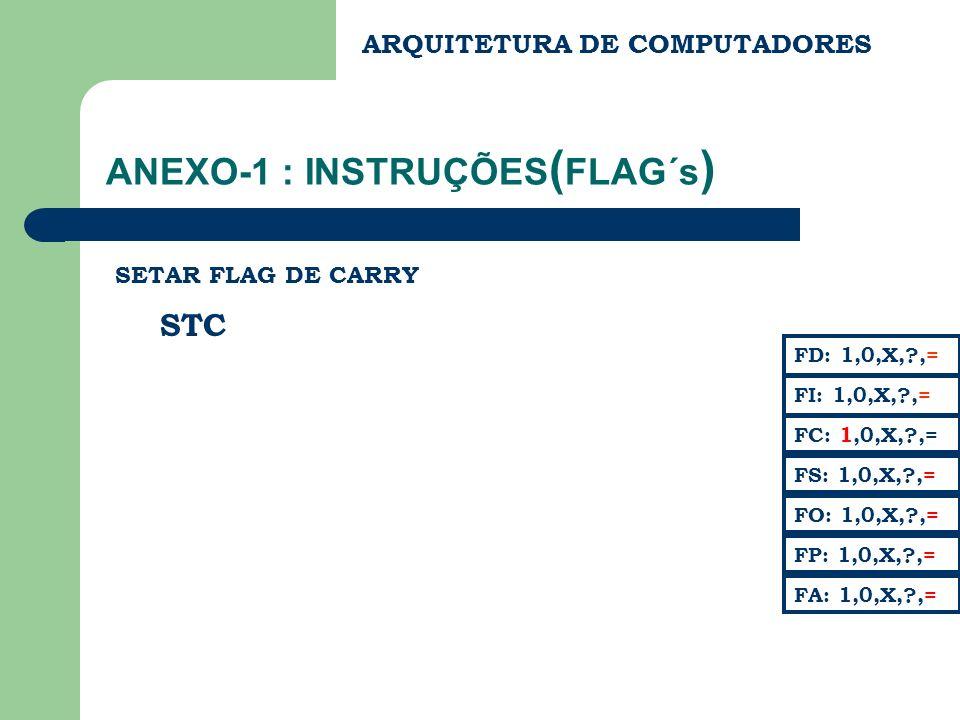 ANEXO-1 : INSTRUÇÕES ( FLAG´s ) SETAR FLAG DE CARRY ARQUITETURA DE COMPUTADORES STC FC: 1,0,X,?,= FS: 1,0,X,?,= FA: 1,0,X,?,= FD: 1,0,X,?,= FI: 1,0,X,