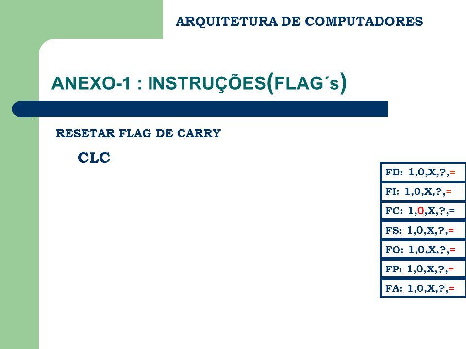 ANEXO-1 : INSTRUÇÕES ( FLAG´s ) RESETAR FLAG DE CARRY ARQUITETURA DE COMPUTADORES CLC FC: 1,0,X,?,= FS: 1,0,X,?,= FA: 1,0,X,?,= FD: 1,0,X,?,= FI: 1,0,