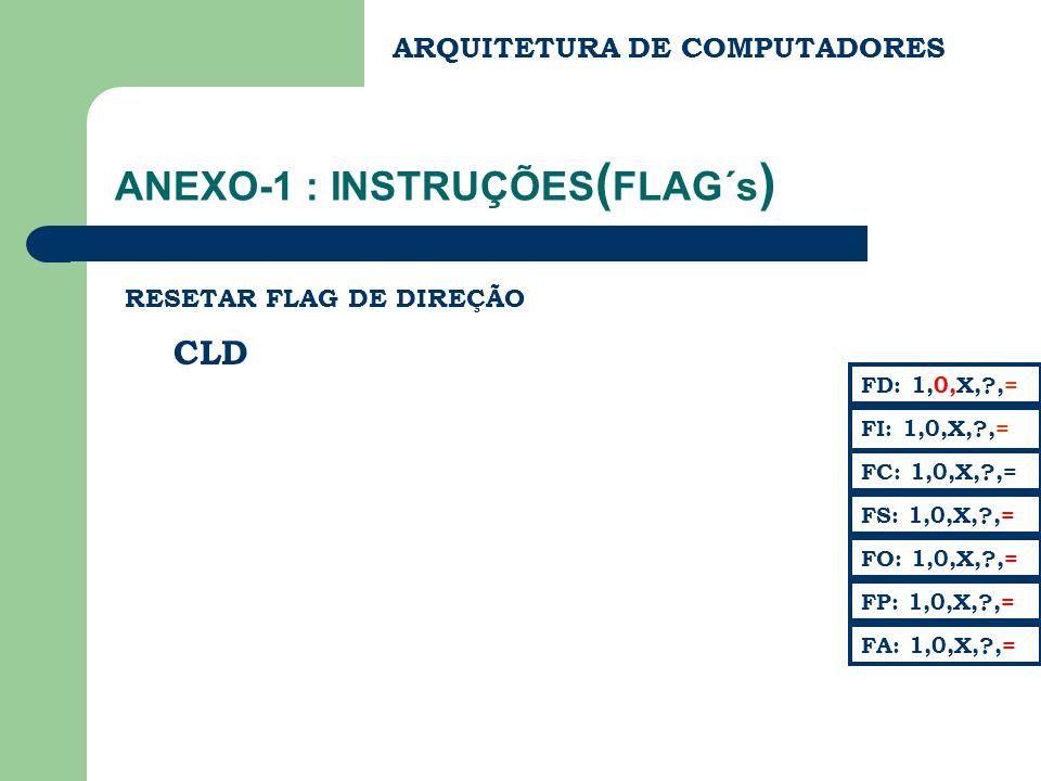ANEXO-1 : INSTRUÇÕES ( FLAG´s ) RESETAR FLAG DE DIREÇÃO ARQUITETURA DE COMPUTADORES CLD FC: 1,0,X,?,= FS: 1,0,X,?,= FA: 1,0,X,?,= FD: 1,0,X,?,= FI: 1,
