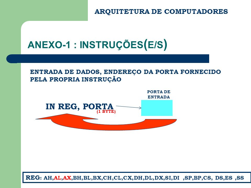 ANEXO-1 : INSTRUÇÕES ( E/S ) ENTRADA DE DADOS, ENDEREÇO DA PORTA FORNECIDO PELA PROPRIA INSTRUÇÃO ARQUITETURA DE COMPUTADORES IN REG, PORTA (1 BYTE) P