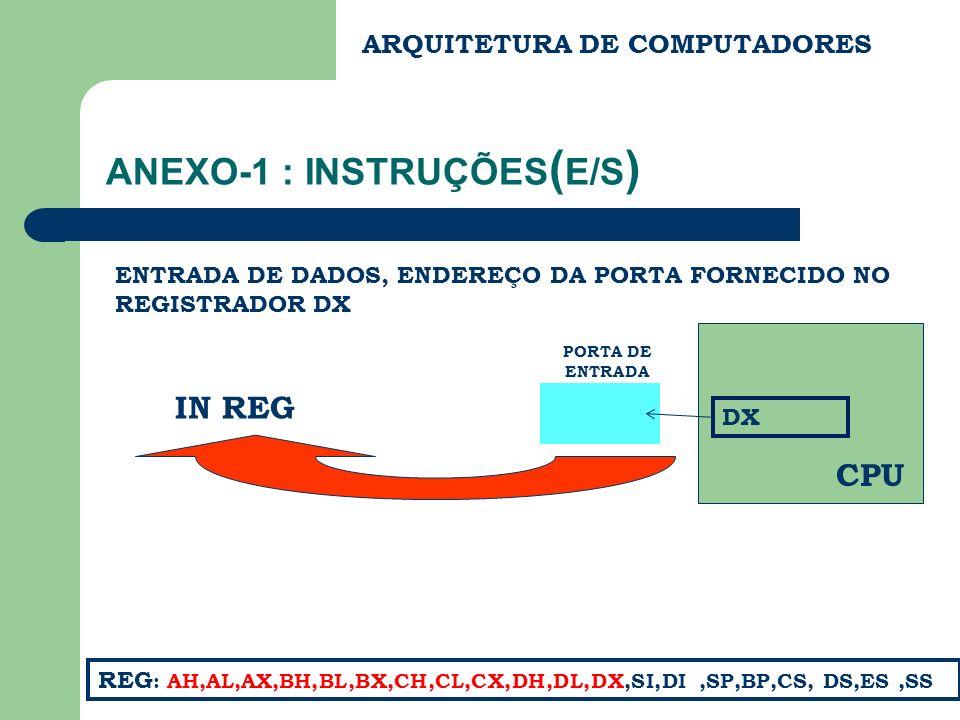 ANEXO-1 : INSTRUÇÕES ( E/S ) ENTRADA DE DADOS, ENDEREÇO DA PORTA FORNECIDO NO REGISTRADOR DX ARQUITETURA DE COMPUTADORES IN REG PORTA DE ENTRADA REG :