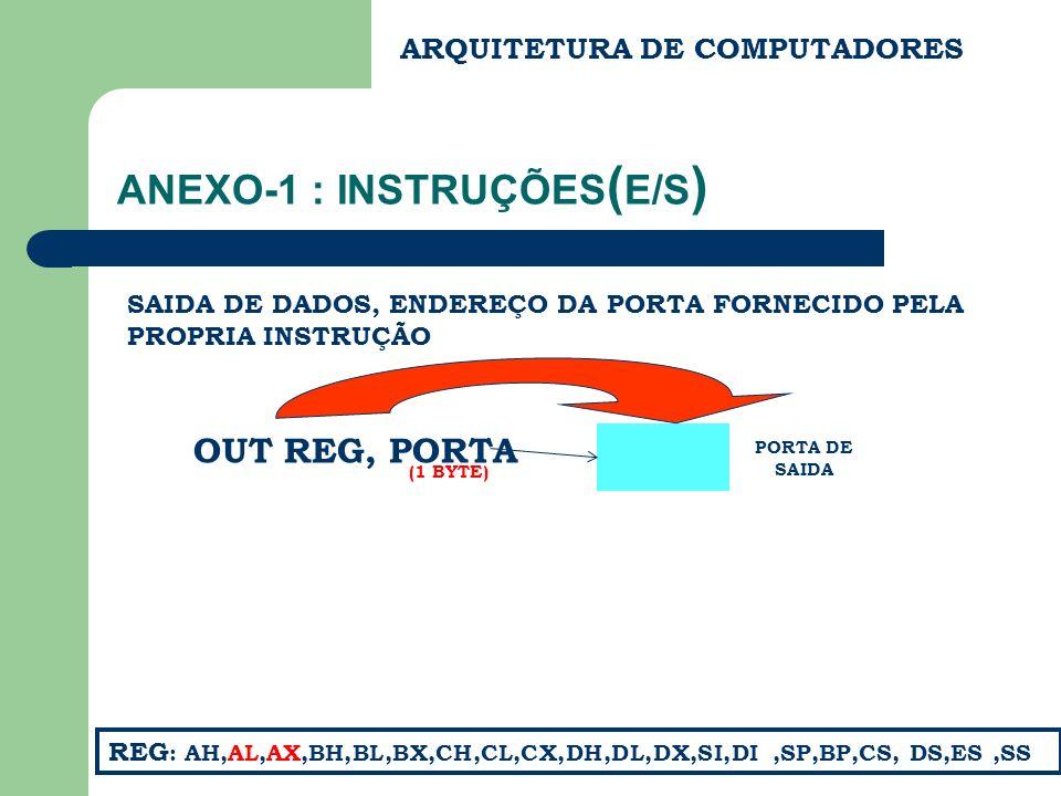 ANEXO-1 : INSTRUÇÕES ( E/S ) SAIDA DE DADOS, ENDEREÇO DA PORTA FORNECIDO PELA PROPRIA INSTRUÇÃO ARQUITETURA DE COMPUTADORES OUT REG, PORTA (1 BYTE) PO
