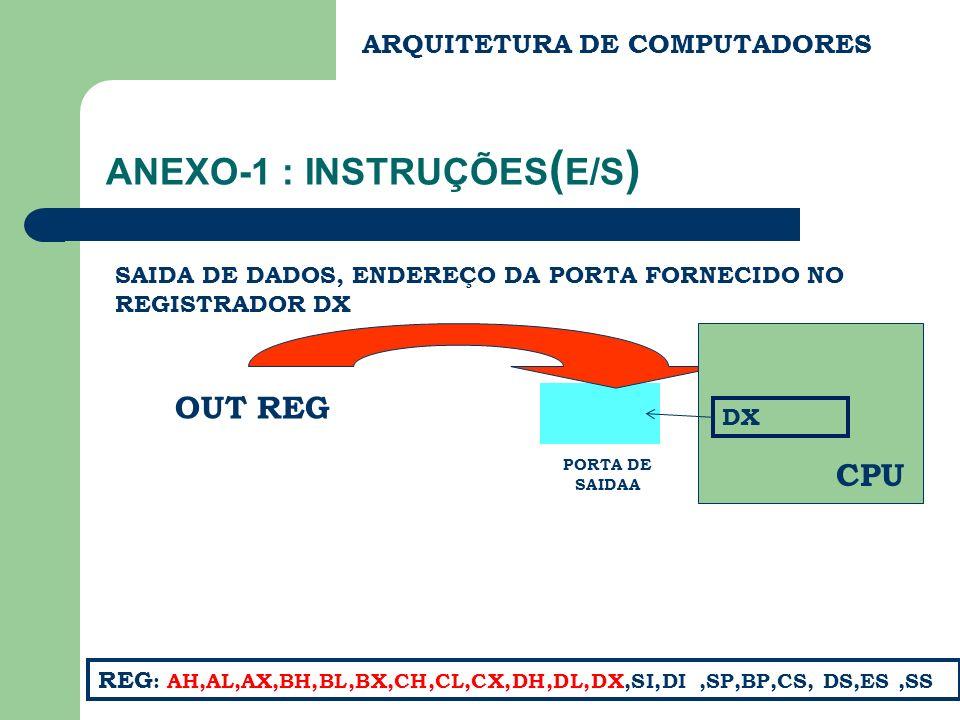 ANEXO-1 : INSTRUÇÕES ( E/S ) SAIDA DE DADOS, ENDEREÇO DA PORTA FORNECIDO NO REGISTRADOR DX ARQUITETURA DE COMPUTADORES OUT REG PORTA DE SAIDAA REG : A