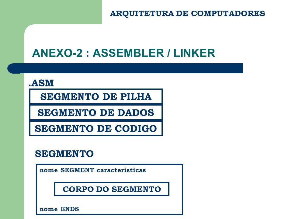 ANEXO-2 : ASSEMBLER / LINKER ARQUITETURA DE COMPUTADORES.ASM SEGMENTO DE PILHA SEGMENTO DE DADOS SEGMENTO DE CODIGO SEGMENTO nome SEGMENT característi