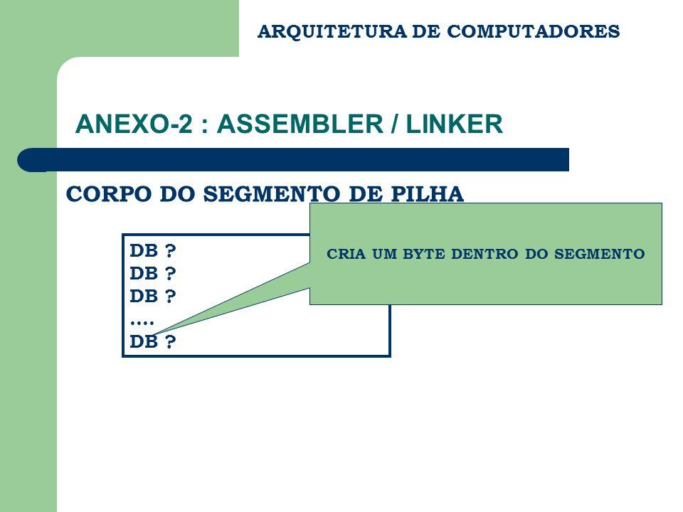 ANEXO-2 : ASSEMBLER / LINKER ARQUITETURA DE COMPUTADORES CORPO DO SEGMENTO DE PILHA DB ?.... DB ? CRIA UM BYTE DENTRO DO SEGMENTO