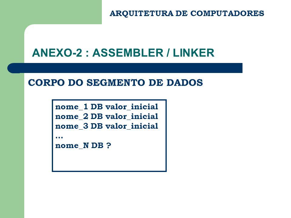 ANEXO-2 : ASSEMBLER / LINKER ARQUITETURA DE COMPUTADORES CORPO DO SEGMENTO DE DADOS nome_1 DB valor_inicial nome_2 DB valor_inicial nome_3 DB valor_in