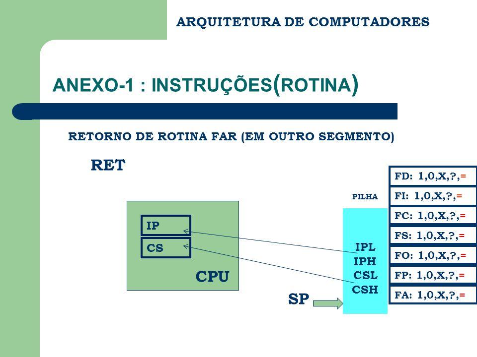 ANEXO-1 : INSTRUÇÕES ( ROTINA ) RET RETORNO DE ROTINA FAR (EM OUTRO SEGMENTO) CS IPL IPH CSL CSH IP CPU PILHA FC: 1,0,X,?,= FS: 1,0,X,?,= FA: 1,0,X,?,