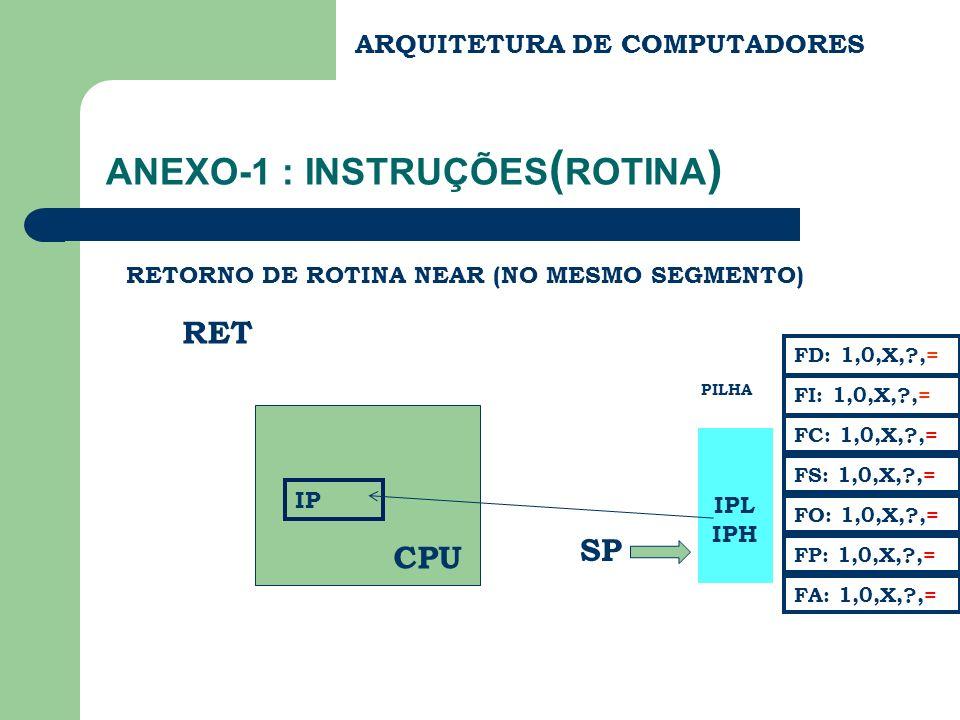 ANEXO-1 : INSTRUÇÕES ( PILHA ) POP REGSEG RECUPERAR DA PILHA REGISTRADORES DE SEGMENTO DADOL DADOH SP PILHA FC: 1,0,X,?,= FS: 1,0,X,?,= FA: 1,0,X,?,= FD: 1,0,X,?,= FI: 1,0,X,?,= FP: 1,0,X,?,= FO: 1,0,X,?,= REG : AH,AL,AX,BH,BL,BX,CH,CL,CX,DH,DL,DX,SI,DI,SP,BP,CS, DS,ES,SS REGSEG CPU ARQUITETURA DE COMPUTADORES