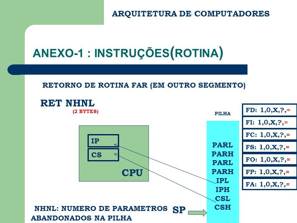 ANEXO-1 : INSTRUÇÕES ( ROTINA ) RET NHNL RETORNO DE ROTINA FAR (EM OUTRO SEGMENTO) CS PARL PARH PARL PARH IPL IPH CSL CSH IP CPU PILHA FC: 1,0,X,?,= F