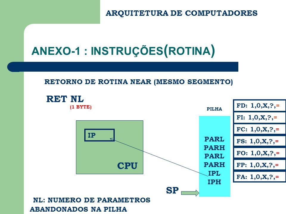 ANEXO-1 : INSTRUÇÕES ( ROTINA ) RET NHNL RETORNO DE ROTINA NEAR (MESMO SEGMENTO) PARL PARH PARL PARH IPL IPH IP CPU PILHA FC: 1,0,X,?,= FS: 1,0,X,?,= FA: 1,0,X,?,= FD: 1,0,X,?,= FI: 1,0,X,?,= FP: 1,0,X,?,= FO: 1,0,X,?,= SP (2 BYTES) NHNL: NUMERO DE PARAMETROS ABANDONADOS NA PILHA ARQUITETURA DE COMPUTADORES