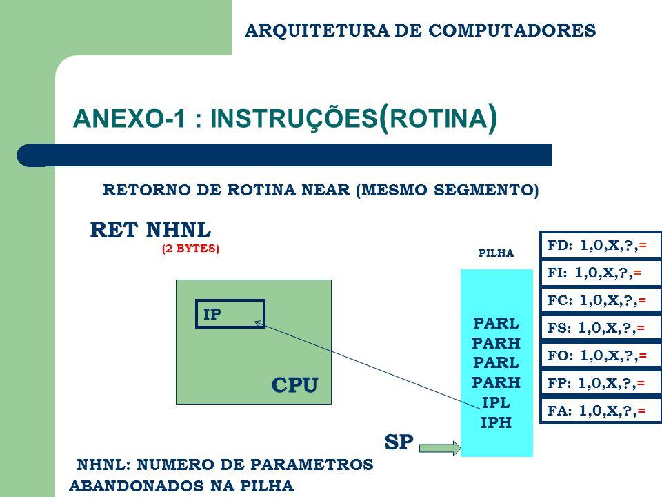 ANEXO-1 : INSTRUÇÕES ( FLAG´s ) INVERTER FLAG DE CARRY ARQUITETURA DE COMPUTADORES CMC FC: 1,0,X,?,= FS: 1,0,X,?,= FA: 1,0,X,?,= FD: 1,0,X,?,= FI: 1,0,X,?,= FP: 1,0,X,?,= FO: 1,0,X,?,=