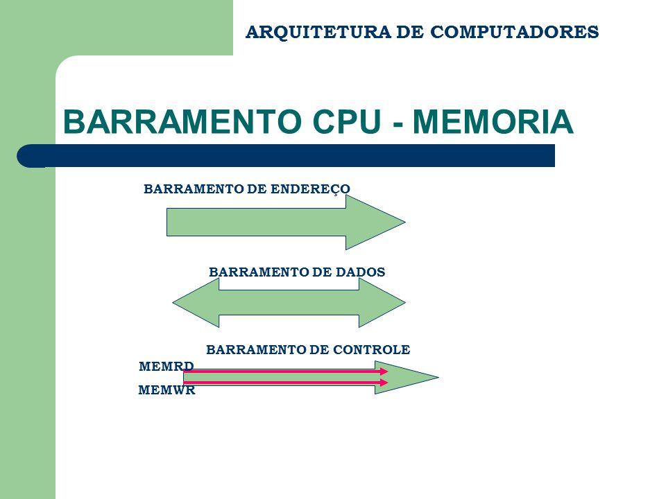 ARQUITETURA DE COMPUTADORES BARRAMENTO CPU - MEMORIA BARRAMENTO DE ENDEREÇO BARRAMENTO DE DADOS BARRAMENTO DE CONTROLE MEMRD MEMWR