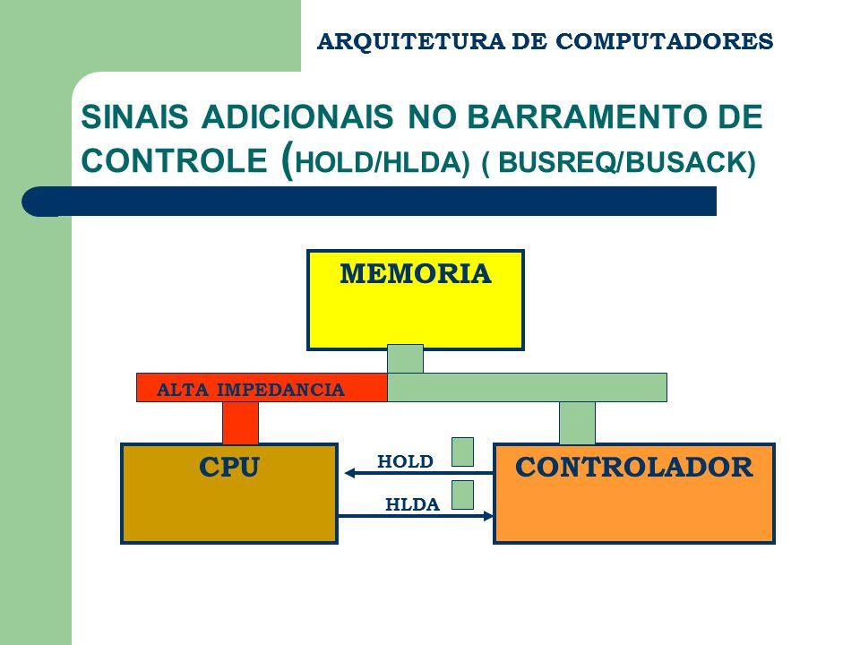 ARQUITETURA DE COMPUTADORES SINAIS ADICIONAIS NO BARRAMENTO DE CONTROLE ( HOLD/HLDA) ( BUSREQ/BUSACK) MEMORIA CPUCONTROLADOR HOLD HLDA ALTA IMPEDANCIA