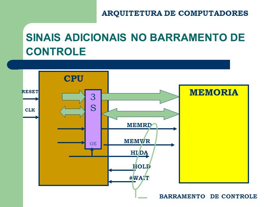 ARQUITETURA DE COMPUTADORES SINAIS ADICIONAIS NO BARRAMENTO DE CONTROLE MEMORIA CPU HOLD HLDA MEMRD MEMWR #WAIT RESET CLK 3 S OE BARRAMENTO DE CONTROL