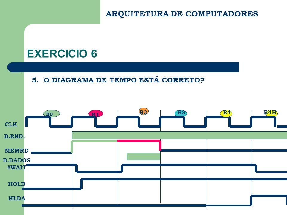 ARQUITETURA DE COMPUTADORES EXERCICIO 6 5. O DIAGRAMA DE TEMPO ESTÁ CORRETO? B0 B3 B1 B4H CLK B.END. MEMRD B.DADOS #WAIT HOLD HLDA B2B4