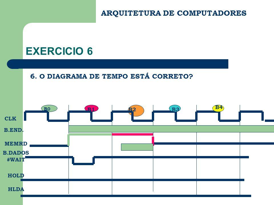 ARQUITETURA DE COMPUTADORES EXERCICIO 6 6. O DIAGRAMA DE TEMPO ESTÁ CORRETO? B0 B2B1 CLK B.END. MEMRD B.DADOS #WAIT HOLD HLDA B3 B4