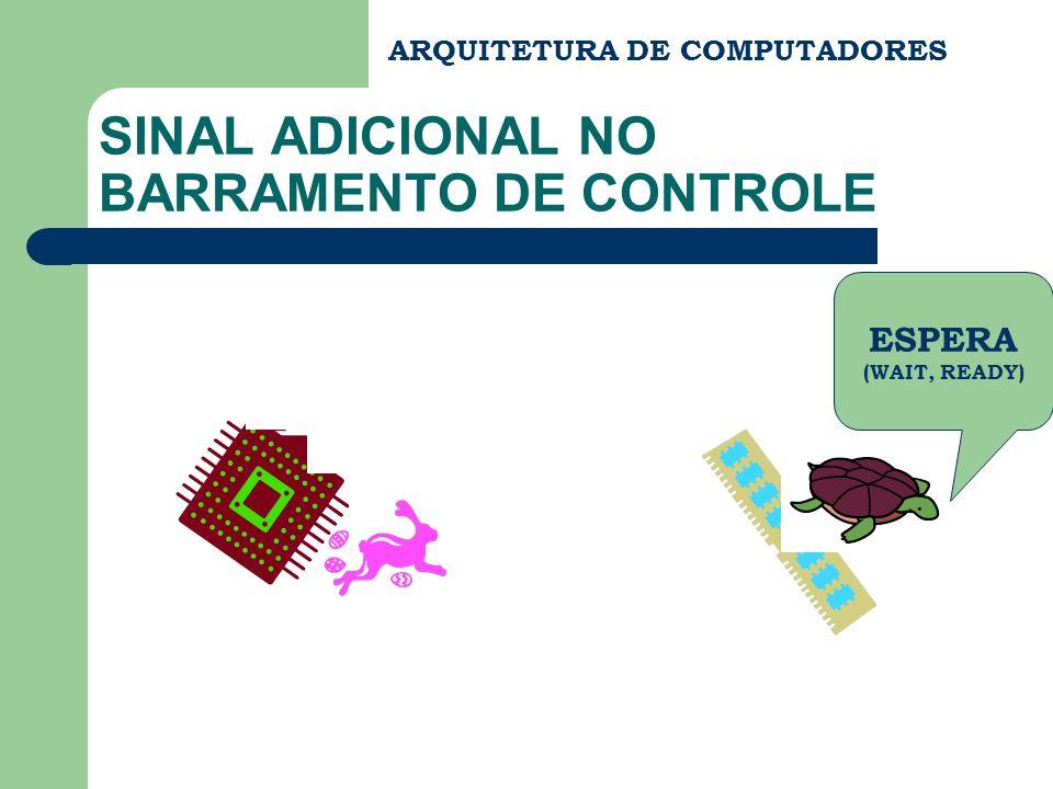 ARQUITETURA DE COMPUTADORES SINAL ADICIONAL NO BARRAMENTO DE CONTROLE ESPERA (WAIT, READY)