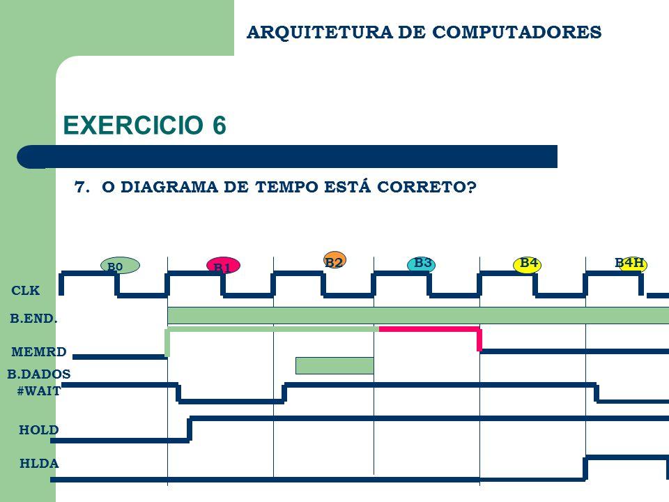 ARQUITETURA DE COMPUTADORES EXERCICIO 6 7. O DIAGRAMA DE TEMPO ESTÁ CORRETO? B0 B3 B1 B4H CLK B.END. MEMRD B.DADOS #WAIT HOLD HLDA B2B4
