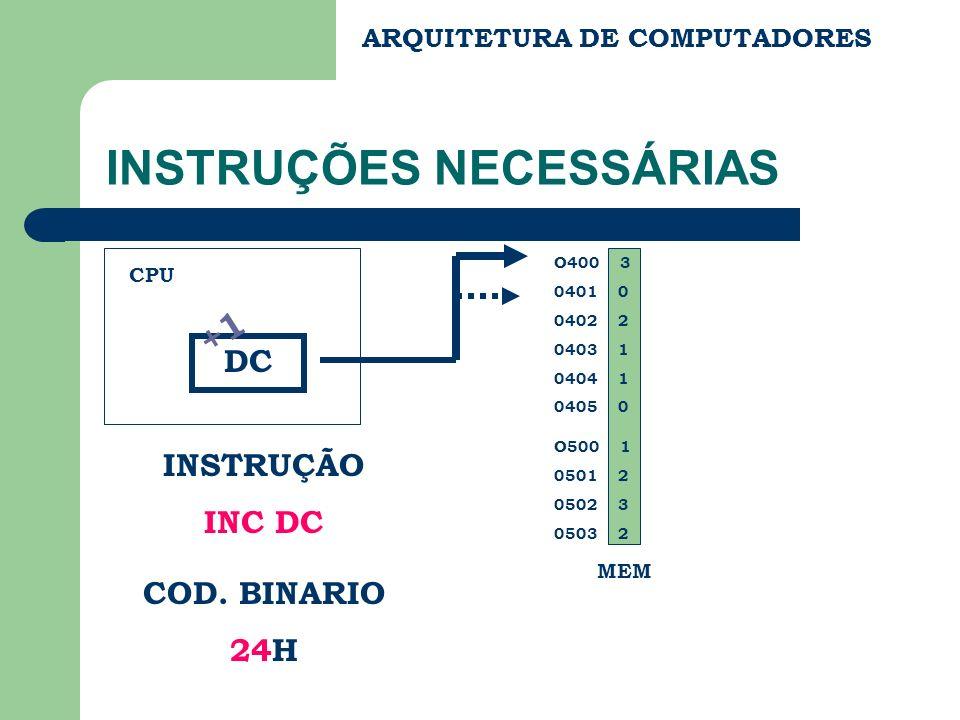 ARQUITETURA DE COMPUTADORES INSTRUÇÕES NECESSÁRIAS O400 3 0401 0 0402 2 0403 1 0404 1 0405 0 O500 1 0501 2 0502 3 0503 2 DC INSTRUÇÃO INC DC COD. BINA