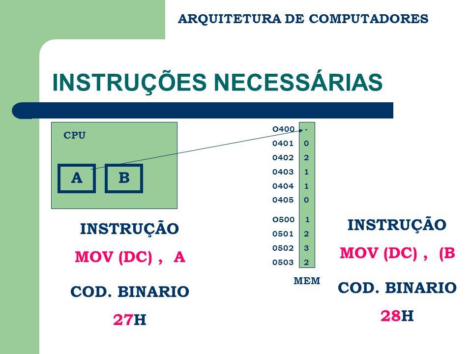 ARQUITETURA DE COMPUTADORES INSTRUÇÕES NECESSÁRIAS O400 - 0401 0 0402 2 0403 1 0404 1 0405 0 O500 1 0501 2 0502 3 0503 2 A INSTRUÇÃO MOV (DC), A COD.