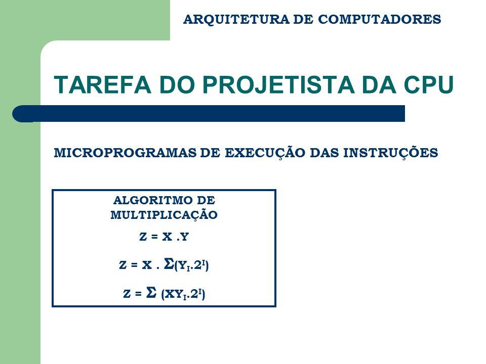 ARQUITETURA DE COMPUTADORES TAREFA DO PROJETISTA DA CPU MICROPROGRAMAS DE EXECUÇÃO DAS INSTRUÇÕES ALGORITMO DE MULTIPLICAÇÃO Z = X.Y Z = X. Σ (Y I.2 I