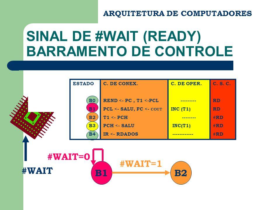 ARQUITETURA DE COMPUTADORES SINAL DE #WAIT (READY) BARRAMENTO DE CONTROLE ESTADO B0 B1 B2 B3 B4 C. DE CONEX. REND <- PC, T1 <-PCL PCL <- SALU, FC <- C