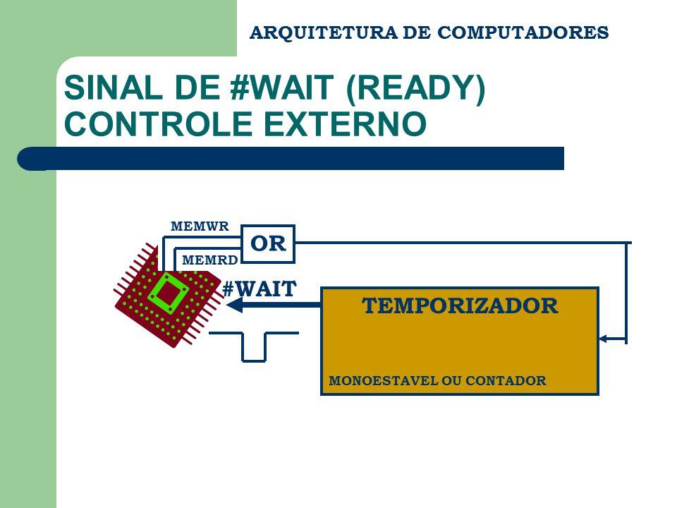 ARQUITETURA DE COMPUTADORES SINAL DE #WAIT (READY) CONTROLE EXTERNO #WAIT TEMPORIZADOR MONOESTAVEL OU CONTADOR OR MEMRD MEMWR