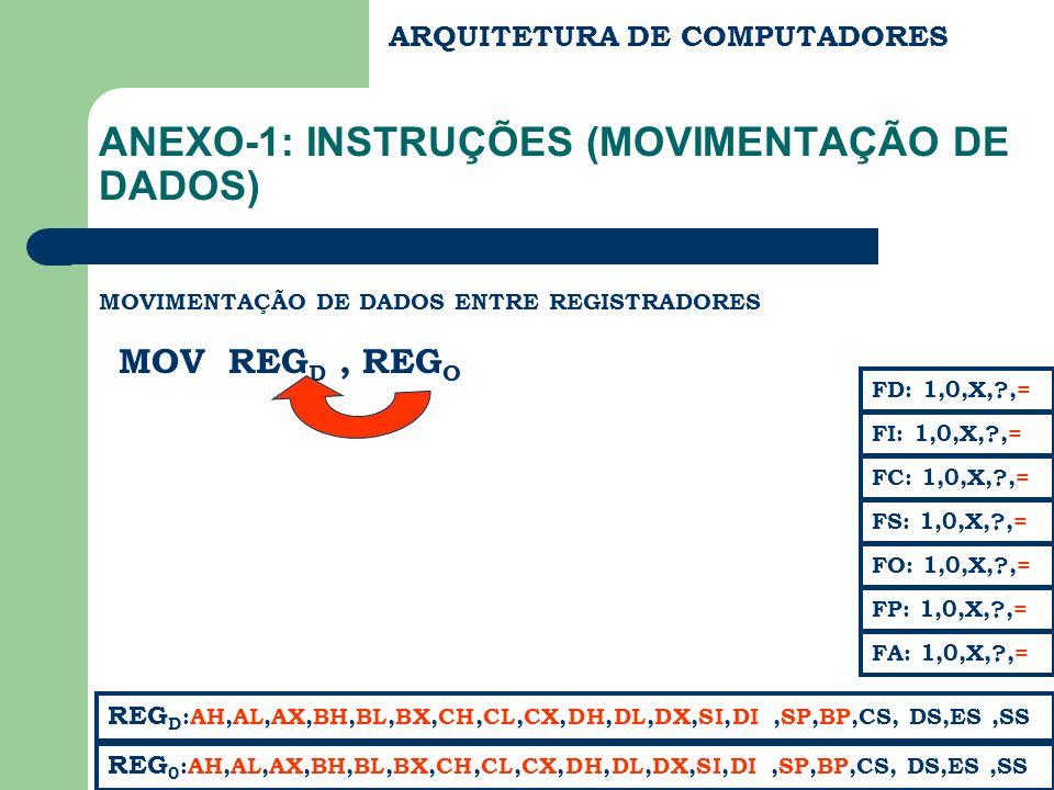 ARQUITETURA DE COMPUTADORES ANEXO-1: INSTRUÇÕES (MOVIMENTAÇÃO DE DADOS) MOVIMENTAÇÃO DE DADOS ENTRE REGISTRADORES MOV REG D, REG O REG 0 :AH,AL,AX,BH,BL,BX,CH,CL,CX,DH,DL,DX,SI,DI,SP,BP,CS, DS,ES,SS FC: 1,0,X,?,= FS: 1,0,X,?,= FA: 1,0,X,?,= FD: 1,0,X,?,= FI: 1,0,X,?,= REG D :AH,AL,AX,BH,BL,BX,CH,CL,CX,DH,DL,DX,SI,DI,SP,BP,CS, DS,ES,SS FP: 1,0,X,?,= FO: 1,0,X,?,=