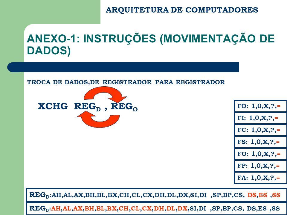 ARQUITETURA DE COMPUTADORES ANEXO-1: INSTRUÇÕES (MOVIMENTAÇÃO DE DADOS) TROCA DE DADOS,DE REGISTRADOR PARA REGISTRADOR XCHG REG D, REG O REG 0 :AH,AL,AX,BH,BL,BX,CH,CL,CX,DH,DL,DX,SI,DI,SP,BP,CS, DS,ES,SS FC: 1,0,X,?,= FS: 1,0,X,?,= FA: 1,0,X,?,= FD: 1,0,X,?,= FI: 1,0,X,?,= REG D :AH,AL,AX,BH,BL,BX,CH,CL,CX,DH,DL,DX,SI,DI,SP,BP,CS, DS,ES,SS FP: 1,0,X,?,= FO: 1,0,X,?,=
