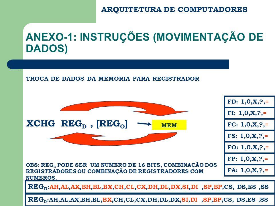 ARQUITETURA DE COMPUTADORES ANEXO-1: INSTRUÇÕES (MOVIMENTAÇÃO DE DADOS) TROCA DE DADOS DA MEMORIA PARA REGISTRADOR XCHG REG D, [REG O ] REG 0 :AH,AL,AX,BH,BL,BX,CH,CL,CX,DH,DL,DX,SI,DI,SP,BP,CS, DS,ES,SS FC: 1,0,X,?,= FS: 1,0,X,?,= FA: 1,0,X,?,= FD: 1,0,X,?,= FI: 1,0,X,?,= REG D :AH,AL,AX,BH,BL,BX,CH,CL,CX,DH,DL,DX,SI,DI,SP,BP,CS, DS,ES,SS FP: 1,0,X,?,= FO: 1,0,X,?,= MEM OBS: REG O PODE SER UM NUMERO DE 16 BITS, COMBINAÇÃO DOS REGISTRADORES OU COMBINAÇÃO DE REGISTRADORES COM NUMEROS.