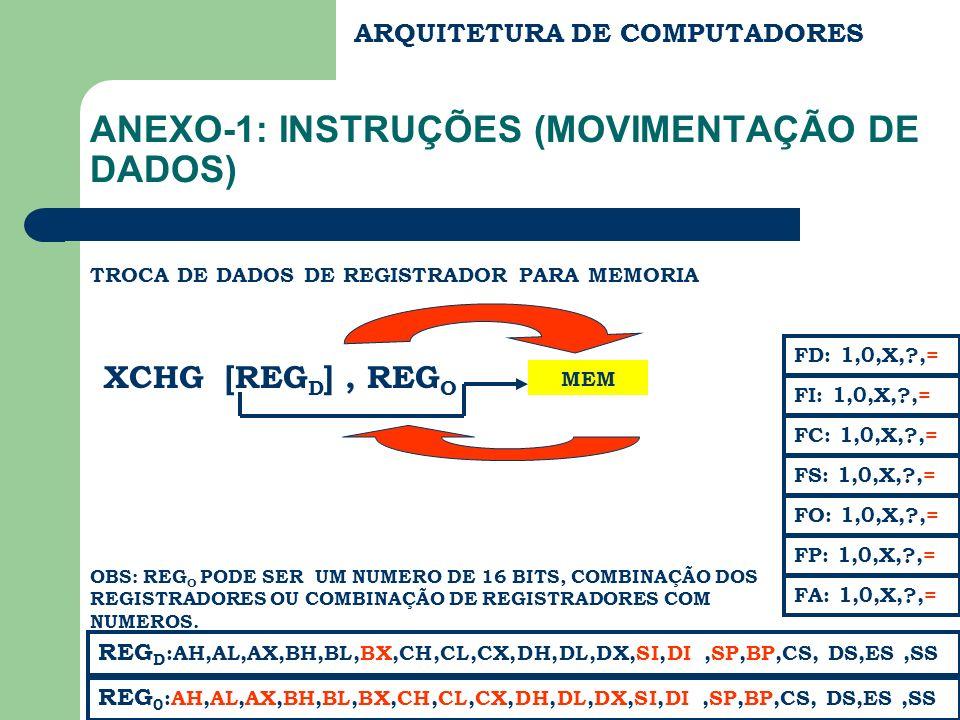 ARQUITETURA DE COMPUTADORES ANEXO-1: INSTRUÇÕES (MOVIMENTAÇÃO DE DADOS) TROCA DE DADOS DE REGISTRADOR PARA MEMORIA XCHG [REG D ], REG O REG D :AH,AL,AX,BH,BL,BX,CH,CL,CX,DH,DL,DX,SI,DI,SP,BP,CS, DS,ES,SS FC: 1,0,X,?,= FS: 1,0,X,?,= FA: 1,0,X,?,= FD: 1,0,X,?,= FI: 1,0,X,?,= REG 0 :AH,AL,AX,BH,BL,BX,CH,CL,CX,DH,DL,DX,SI,DI,SP,BP,CS, DS,ES,SS FP: 1,0,X,?,= FO: 1,0,X,?,= MEM OBS: REG O PODE SER UM NUMERO DE 16 BITS, COMBINAÇÃO DOS REGISTRADORES OU COMBINAÇÃO DE REGISTRADORES COM NUMEROS.