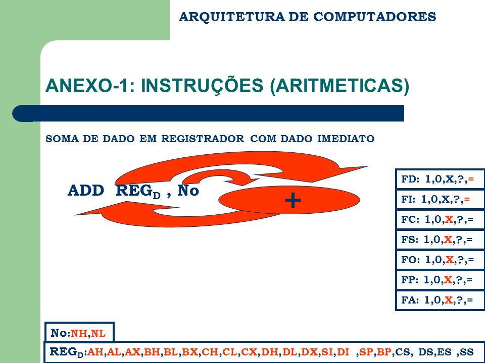 ARQUITETURA DE COMPUTADORES ANEXO-1: INSTRUÇÕES (ARITMETICAS) SOMA DE DADO EM REGISTRADOR COM DADO IMEDIATO FC: 1,0,X,?,= FS: 1,0,X,?,= FA: 1,0,X,?,= FD: 1,0,X,?,= FI: 1,0,X,?,= REG D :AH,AL,AX,BH,BL,BX,CH,CL,CX,DH,DL,DX,SI,DI,SP,BP,CS, DS,ES,SS FP: 1,0,X,?,= FO: 1,0,X,?,= ADD REG D, No + No :NH,NL