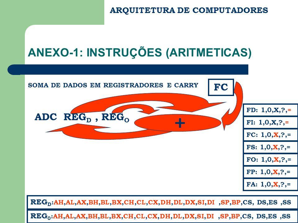 ARQUITETURA DE COMPUTADORES ANEXO-1: INSTRUÇÕES (ARITMETICAS) SOMA DE DADOS EM REGISTRADORES E CARRY REG 0 :AH,AL,AX,BH,BL,BX,CH,CL,CX,DH,DL,DX,SI,DI,SP,BP,CS, DS,ES,SS FC: 1,0,X,?,= FS: 1,0,X,?,= FA: 1,0,X,?,= FD: 1,0,X,?,= FI: 1,0,X,?,= REG D :AH,AL,AX,BH,BL,BX,CH,CL,CX,DH,DL,DX,SI,DI,SP,BP,CS, DS,ES,SS FP: 1,0,X,?,= FO: 1,0,X,?,= ADC REG D, REG O + FC
