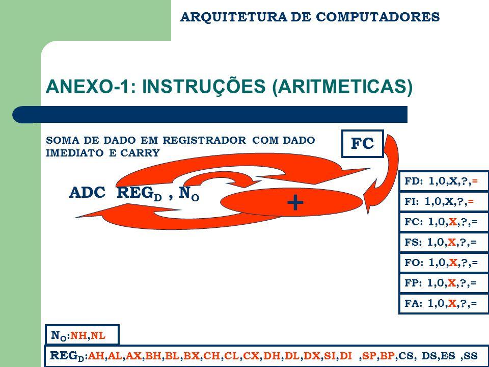 ARQUITETURA DE COMPUTADORES ANEXO-1: INSTRUÇÕES (ARITMETICAS) SOMA DE DADO EM REGISTRADOR COM DADO IMEDIATO E CARRY FC: 1,0,X,?,= FS: 1,0,X,?,= FA: 1,0,X,?,= FD: 1,0,X,?,= FI: 1,0,X,?,= REG D :AH,AL,AX,BH,BL,BX,CH,CL,CX,DH,DL,DX,SI,DI,SP,BP,CS, DS,ES,SS FP: 1,0,X,?,= FO: 1,0,X,?,= ADC REG D, N O + FC N O :NH,NL