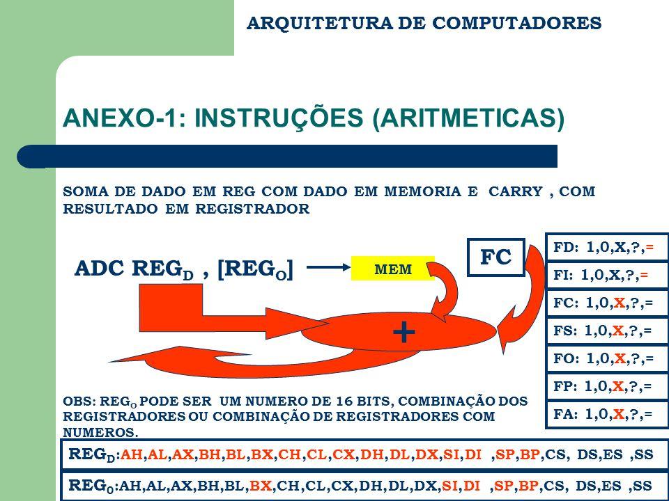 ARQUITETURA DE COMPUTADORES ANEXO-1: INSTRUÇÕES (ARITMETICAS) SOMA DE DADO EM REG COM DADO EM MEMORIA E CARRY, COM RESULTADO EM REGISTRADOR ADC REG D,