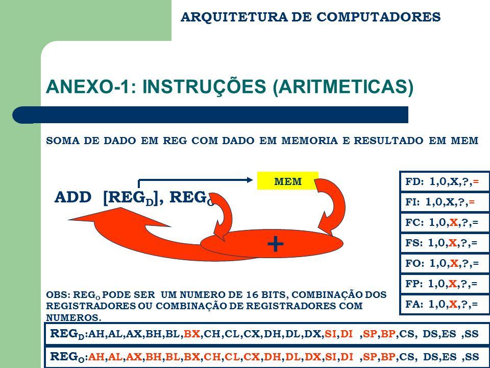 ARQUITETURA DE COMPUTADORES ANEXO-1: INSTRUÇÕES (ARITMETICAS) SOMA DE DADO EM REG COM DADO EM MEMORIA E RESULTADO EM MEM ADD [REG D ], REG O FC: 1,0,X,?,= FS: 1,0,X,?,= FA: 1,0,X,?,= FD: 1,0,X,?,= FI: 1,0,X,?,= REG O :AH,AL,AX,BH,BL,BX,CH,CL,CX,DH,DL,DX,SI,DI,SP,BP,CS, DS,ES,SS FP: 1,0,X,?,= FO: 1,0,X,?,= MEM OBS: REG O PODE SER UM NUMERO DE 16 BITS, COMBINAÇÃO DOS REGISTRADORES OU COMBINAÇÃO DE REGISTRADORES COM NUMEROS.