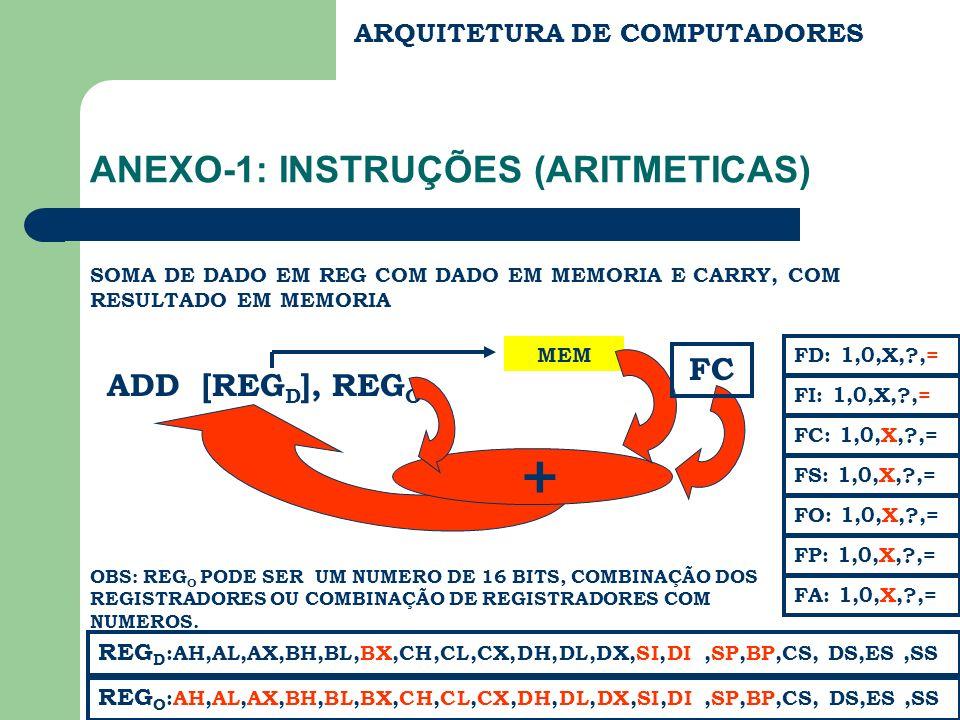 ARQUITETURA DE COMPUTADORES ANEXO-1: INSTRUÇÕES (ARITMETICAS) SOMA DE DADO EM REG COM DADO EM MEMORIA E CARRY, COM RESULTADO EM MEMORIA ADD [REG D ], REG O FC: 1,0,X,?,= FS: 1,0,X,?,= FA: 1,0,X,?,= FD: 1,0,X,?,= FI: 1,0,X,?,= REG O :AH,AL,AX,BH,BL,BX,CH,CL,CX,DH,DL,DX,SI,DI,SP,BP,CS, DS,ES,SS FP: 1,0,X,?,= FO: 1,0,X,?,= MEM OBS: REG O PODE SER UM NUMERO DE 16 BITS, COMBINAÇÃO DOS REGISTRADORES OU COMBINAÇÃO DE REGISTRADORES COM NUMEROS.