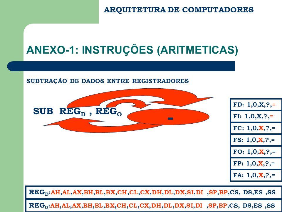 ARQUITETURA DE COMPUTADORES ANEXO-1: INSTRUÇÕES (ARITMETICAS) SUBTRAÇÃO DE DADOS ENTRE REGISTRADORES REG 0 :AH,AL,AX,BH,BL,BX,CH,CL,CX,DH,DL,DX,SI,DI,SP,BP,CS, DS,ES,SS FC: 1,0,X,?,= FS: 1,0,X,?,= FA: 1,0,X,?,= FD: 1,0,X,?,= FI: 1,0,X,?,= REG D :AH,AL,AX,BH,BL,BX,CH,CL,CX,DH,DL,DX,SI,DI,SP,BP,CS, DS,ES,SS FP: 1,0,X,?,= FO: 1,0,X,?,= SUB REG D, REG O -