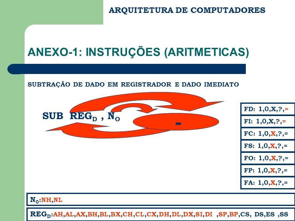 ARQUITETURA DE COMPUTADORES ANEXO-1: INSTRUÇÕES (ARITMETICAS) SUBTRAÇÃO DE DADO EM REGISTRADOR E DADO IMEDIATO N 0 :NH,NL FC: 1,0,X,?,= FS: 1,0,X,?,= FA: 1,0,X,?,= FD: 1,0,X,?,= FI: 1,0,X,?,= REG D :AH,AL,AX,BH,BL,BX,CH,CL,CX,DH,DL,DX,SI,DI,SP,BP,CS, DS,ES,SS FP: 1,0,X,?,= FO: 1,0,X,?,= SUB REG D, N O -