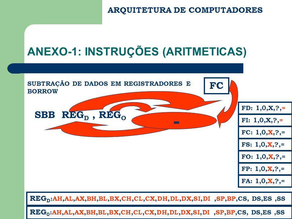 ARQUITETURA DE COMPUTADORES ANEXO-1: INSTRUÇÕES (ARITMETICAS) SUBTRAÇÃO DE DADOS EM REGISTRADORES E BORROW REG 0 :AH,AL,AX,BH,BL,BX,CH,CL,CX,DH,DL,DX,SI,DI,SP,BP,CS, DS,ES,SS FC: 1,0,X,?,= FS: 1,0,X,?,= FA: 1,0,X,?,= FD: 1,0,X,?,= FI: 1,0,X,?,= REG D :AH,AL,AX,BH,BL,BX,CH,CL,CX,DH,DL,DX,SI,DI,SP,BP,CS, DS,ES,SS FP: 1,0,X,?,= FO: 1,0,X,?,= SBB REG D, REG O - FC