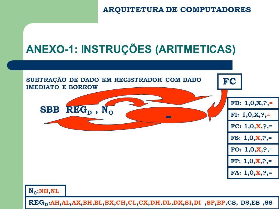 ARQUITETURA DE COMPUTADORES ANEXO-1: INSTRUÇÕES (ARITMETICAS) SUBTRAÇÃO DE DADO EM REGISTRADOR COM DADO IMEDIATO E BORROW N 0 :NH,NL FC: 1,0,X,?,= FS: